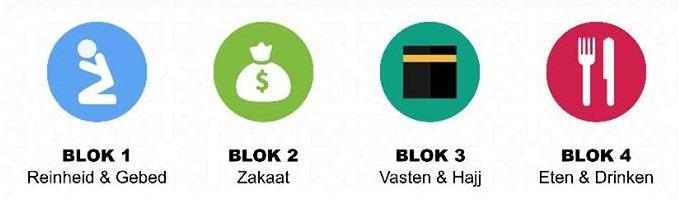 Blokken Fiqh in de leer van Imam Malik en Imam Abu Hanifa Shaykh Mohammed Aarab - kopie